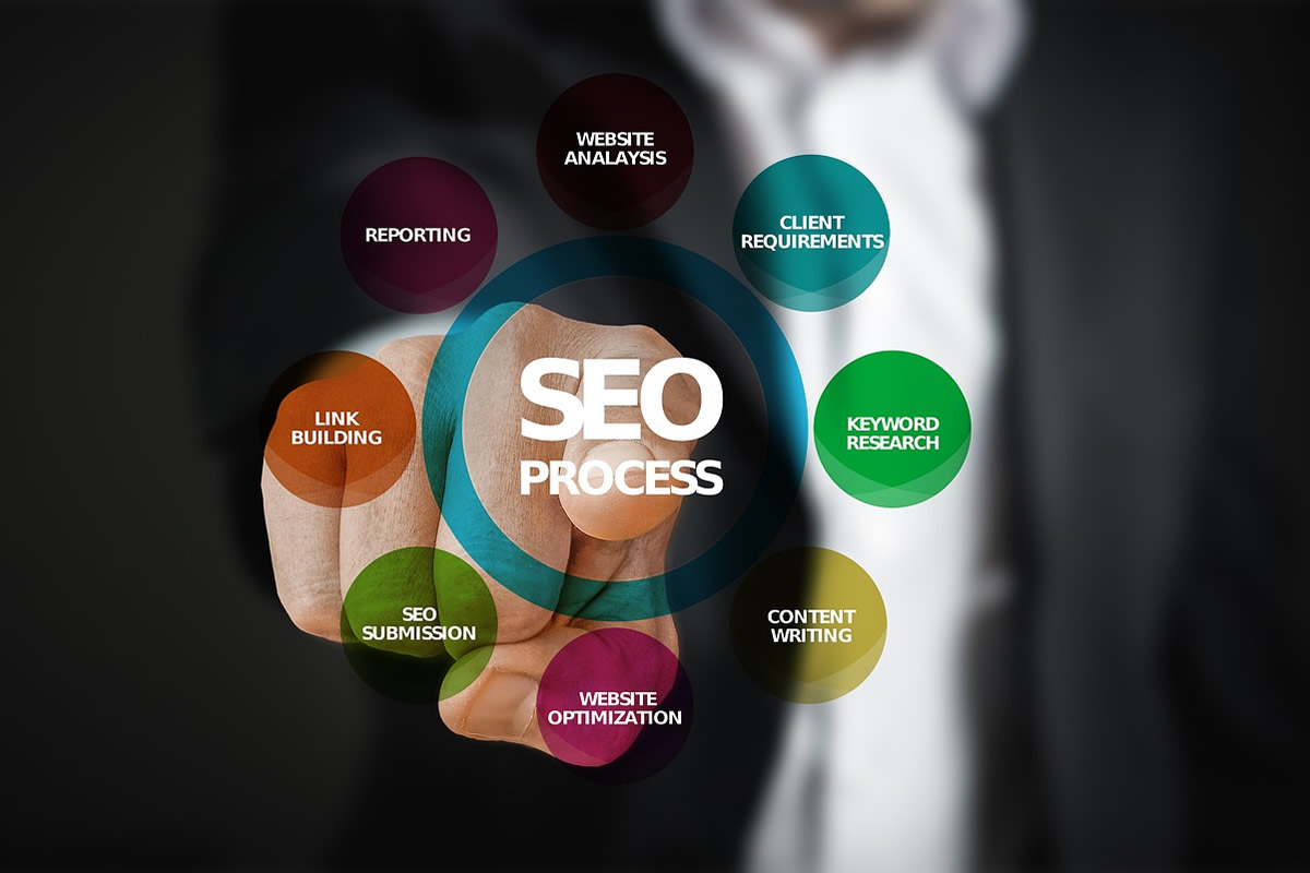The Importance of Content Building in SEO